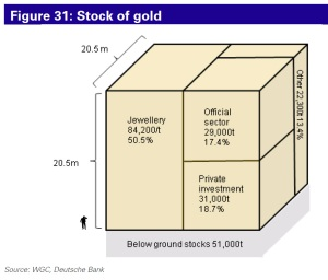 Cube of Gold_1