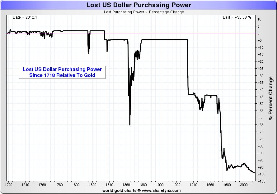 Currency Deals Threaten Supremacy of U.S. Dollar