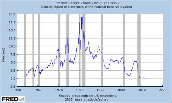 FEDFUNDS_rate