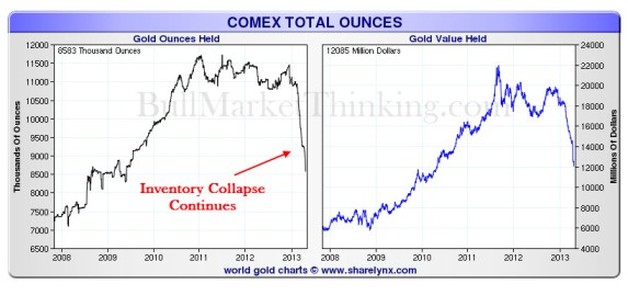 Continued-Comex-Collapse1