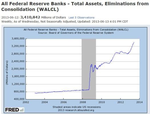Fed-Balance-Sheet-2013-06-20