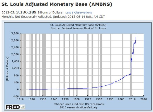 monetary-base-2013-06-20