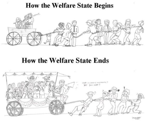 welfare_state